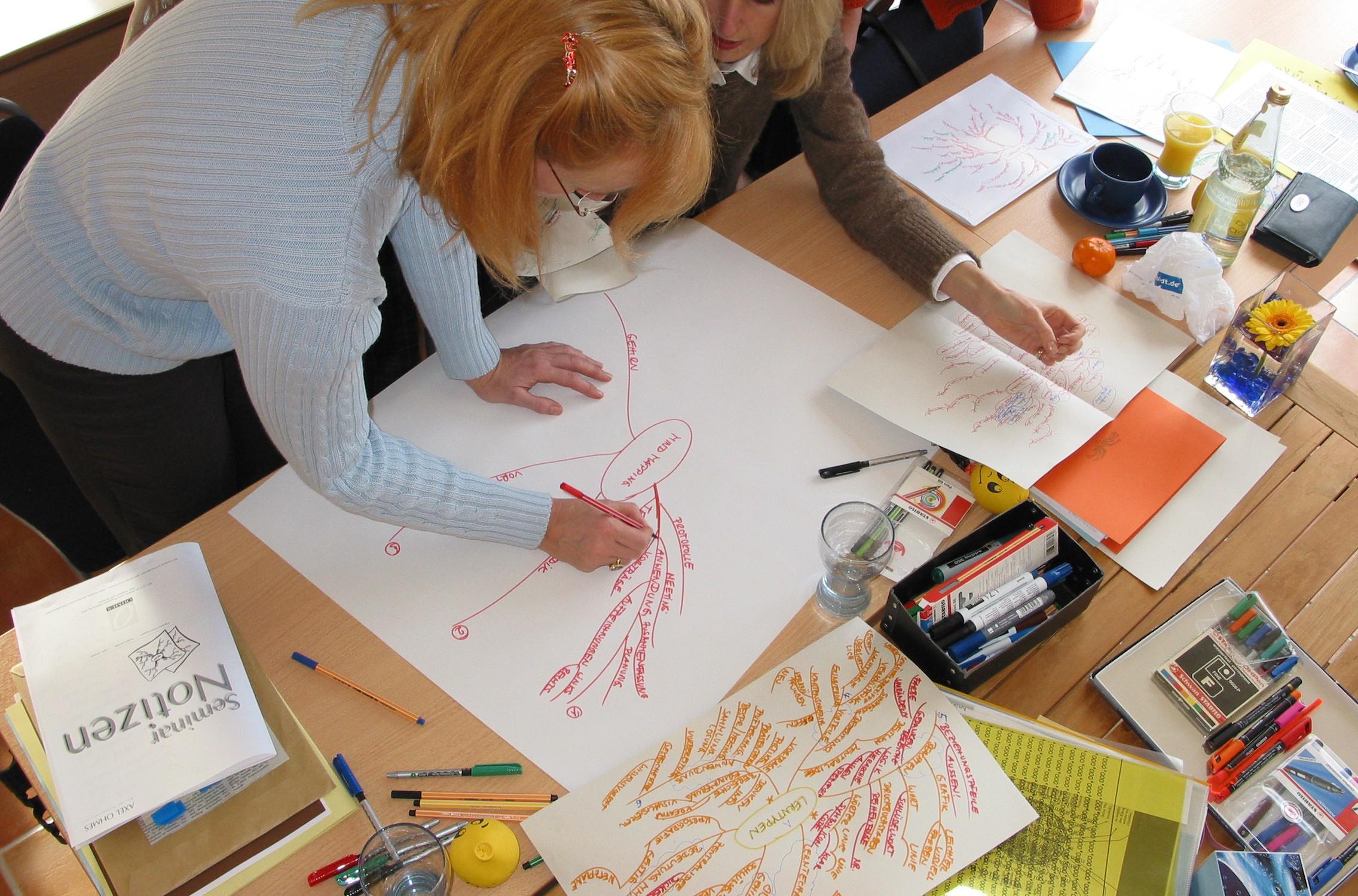LandhausKreativ Axel Ohmes Schulungszentrum Digitales Mind Mappen Skizzieren  IT-Seminare Methodenseminare Bremen Oldenburg